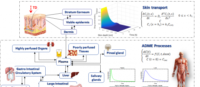 PSE-Lab published a new paper!